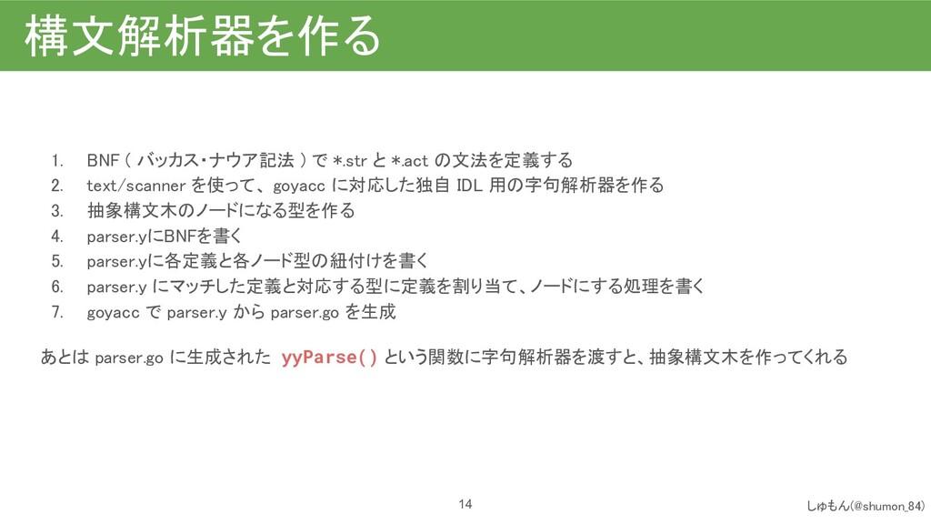構文解析器を作る 1. BNF ( バッカス・ナウア記法 ) で *.str と *.act...