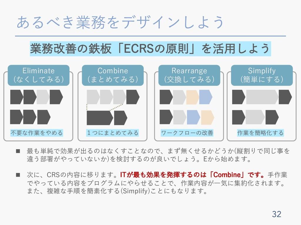 あるべき業務をデザインしよう 32 業務改善の鉄板「ECRSの原則」を活⽤しよう Elimin...