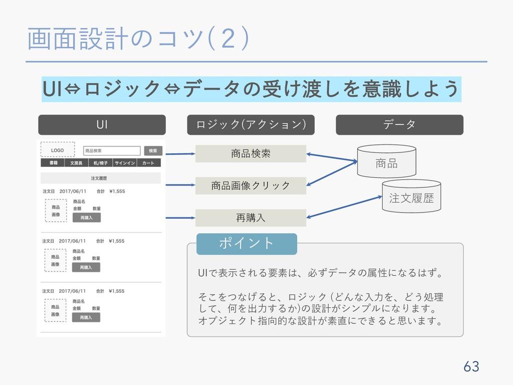 画⾯設計のコツ(2) 63 UI⇔ロジック⇔データの受け渡しを意識しよう UI ロジック(アク...