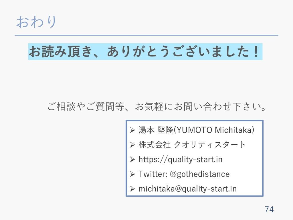 おわり 74 お読み頂き、ありがとうございました! Ø 湯本 堅隆(YUMOTO Michit...
