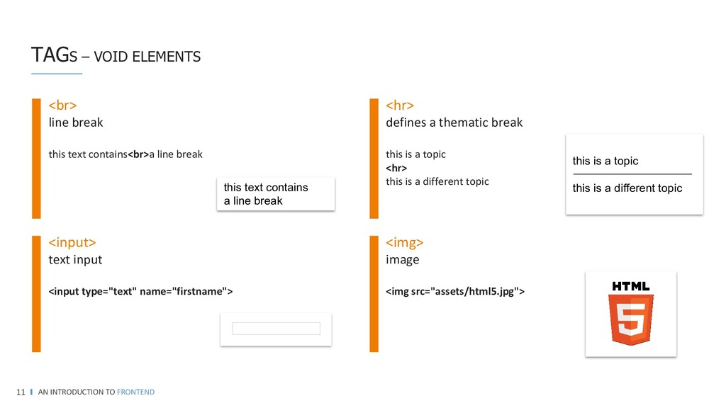 TAGS – VOID ELEMENTS AN INTRODUCTION TO FRONTEN...