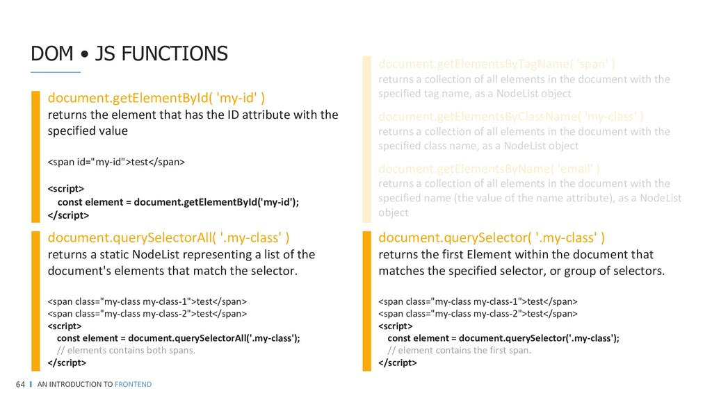 AN INTRODUCTION TO FRONTEND 64 JAVASCRIPT & DOM...