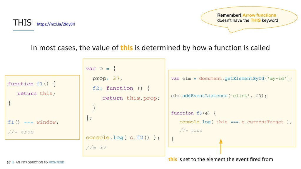 CSS = SCSS AN INTRODUCTION TO FRONTEND 67 • Sam...