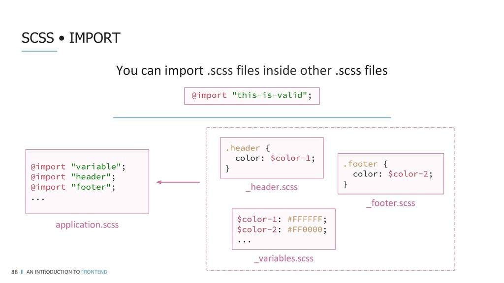 package.json is used to give information to npm...