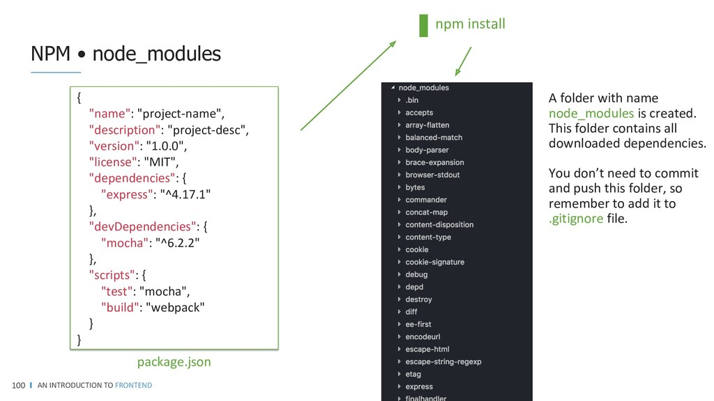 NPM • node_modules AN INTRODUCTION TO FRONTEND ...