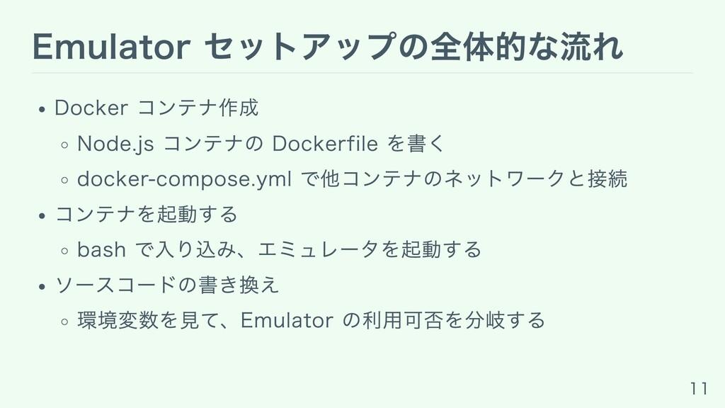 Emulator セットアップの全体的な流れ Docker コンテナ作成 Node.js コン...