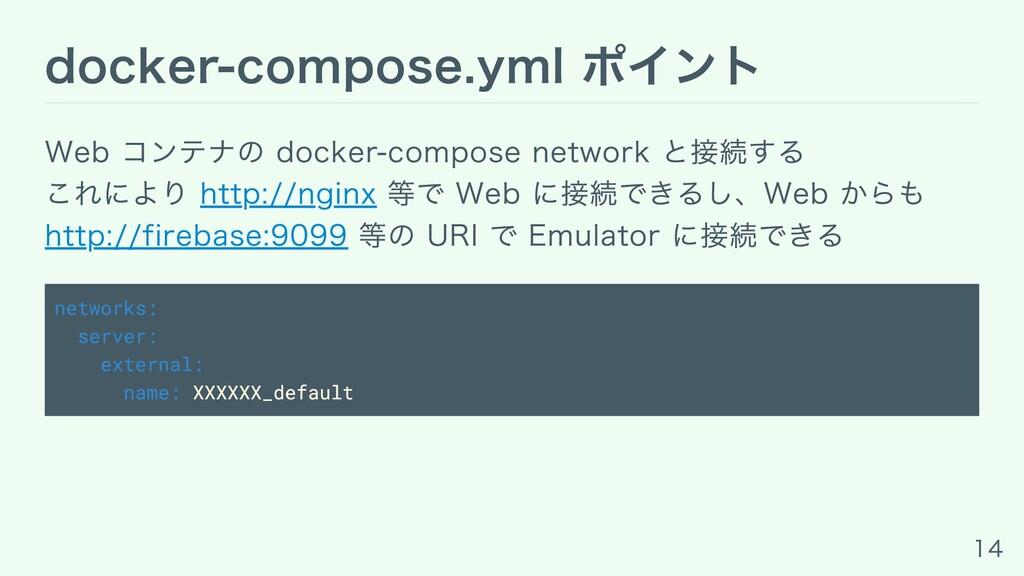 docker-compose.yml ポイント Web コンテナの docker-compos...
