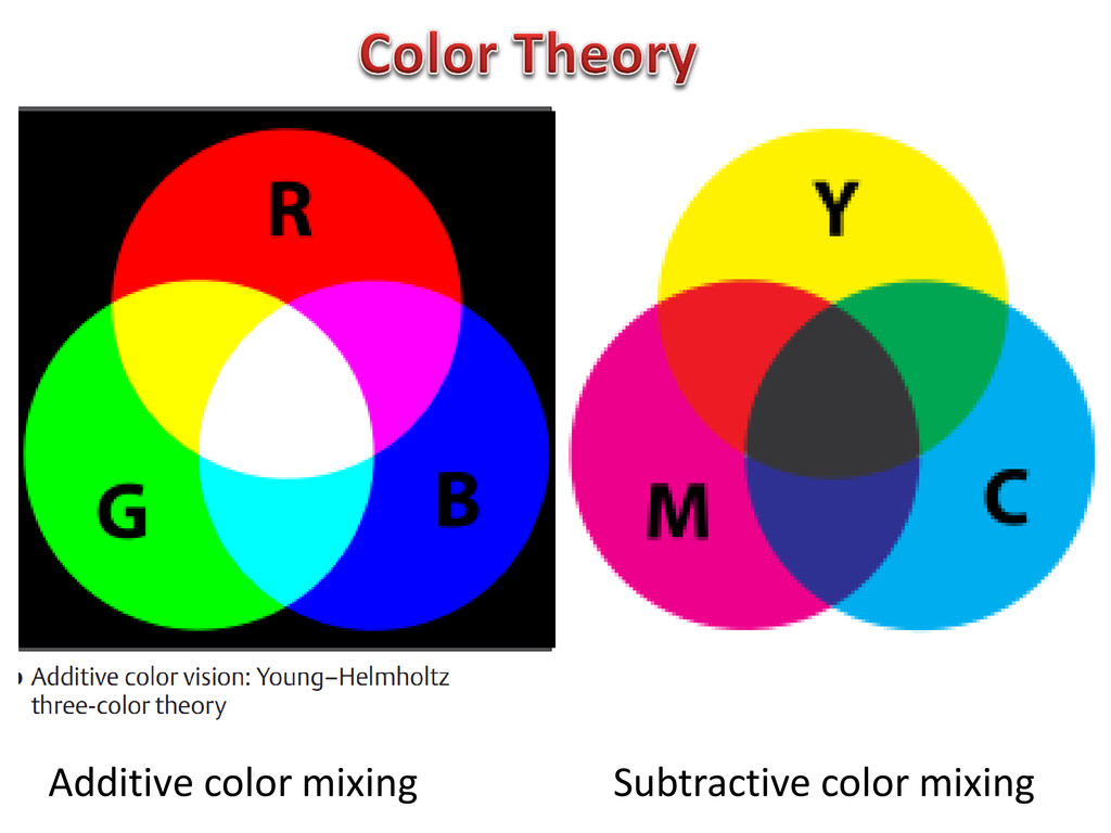 Additive color mixing Subtractive color mixing