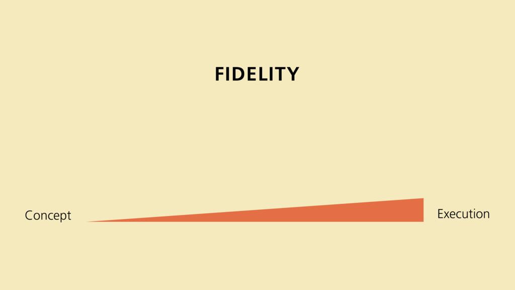 FIDELITY Concept Execution