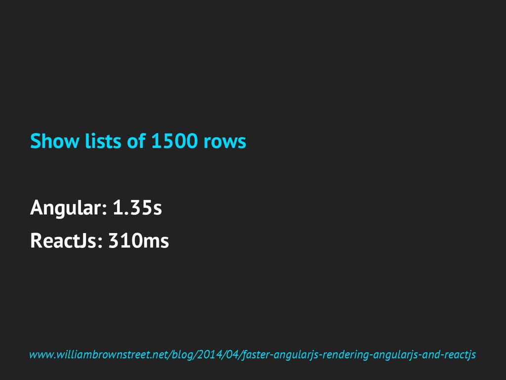 Show lists of 1500 rows Angular: 1.35s ReactJs:...