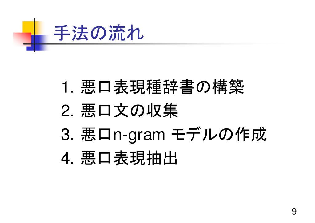 9 手法の流れ 1. 悪口表現種辞書の構築 2. 悪口文の収集 3. 悪口n-gram モデル...