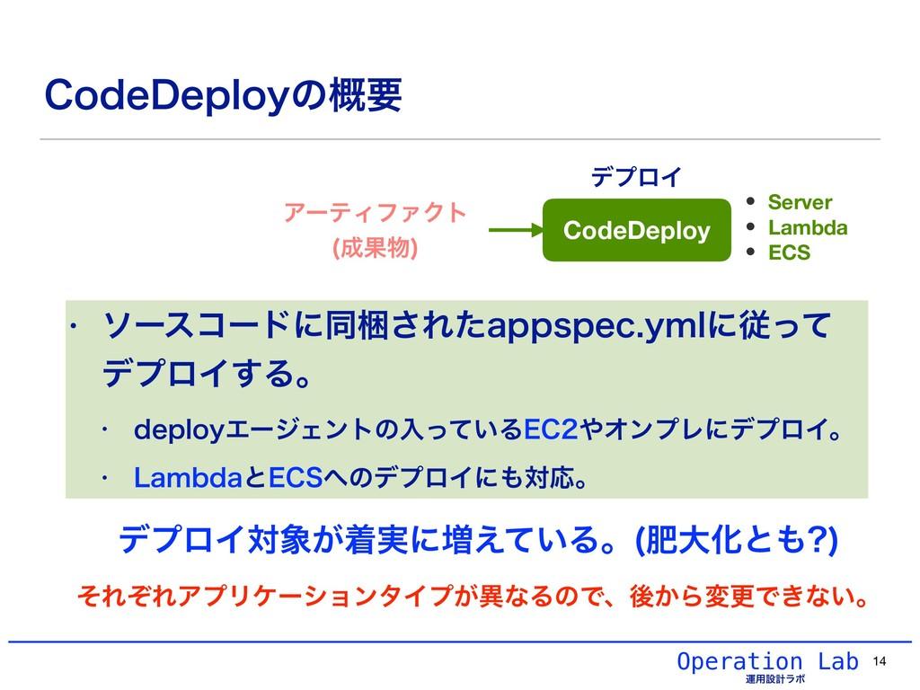 Operation Lab ӡ༻ઃܭϥϘ $PEF%FQMPZͷ֓ཁ 14 CodeDeplo...