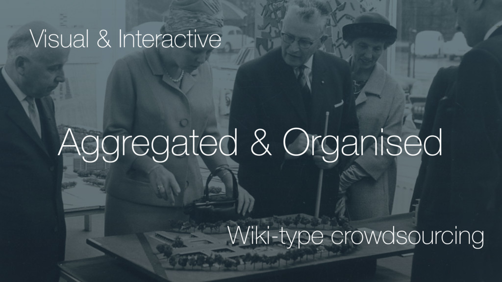 Aggregated & Organised Visual & Interactive Wik...