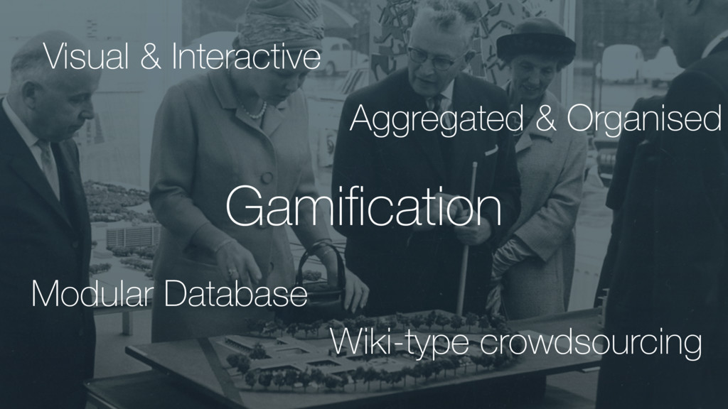Gamification Visual & Interactive Wiki-type crow...