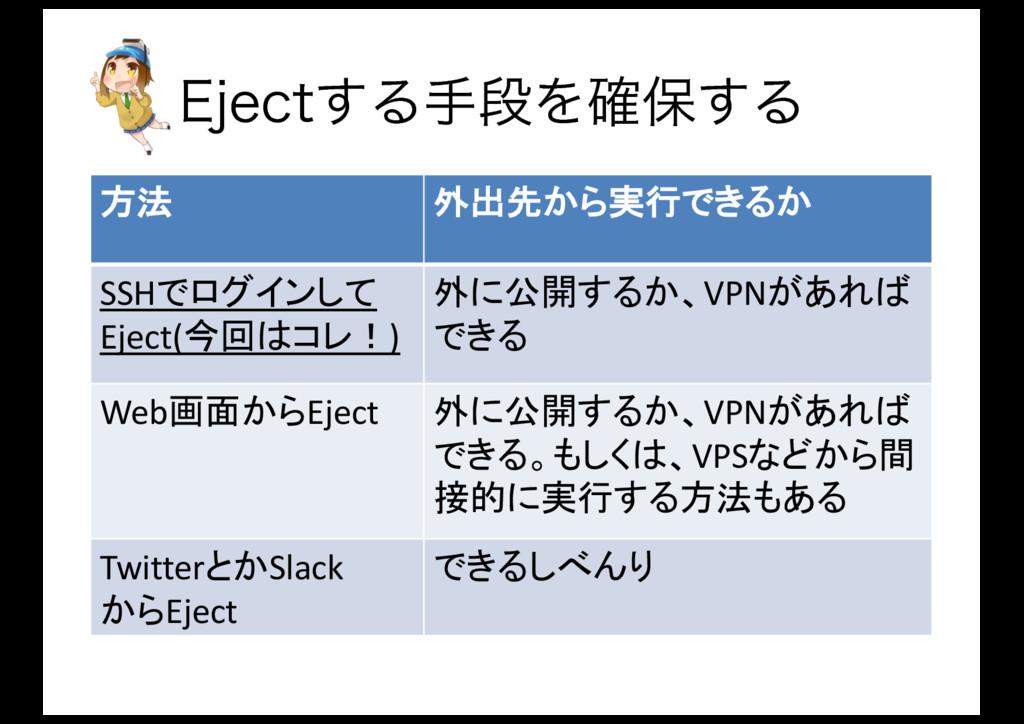 &KFDU͢ΔखஈΛ֬อ͢Δ 方法 外出先から実行できるか SSHでログインして Eject(...