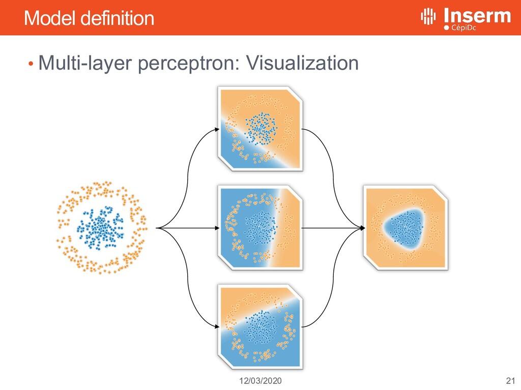 21 12/03/2020 Model definition • Multi-layer pe...