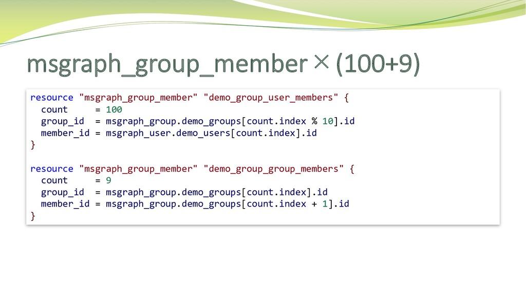 "msgraph_group_member×(100+9) resource ""msgraph_..."