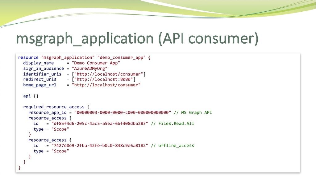 """msgraph_application (API consumer) resource """"ms..."""