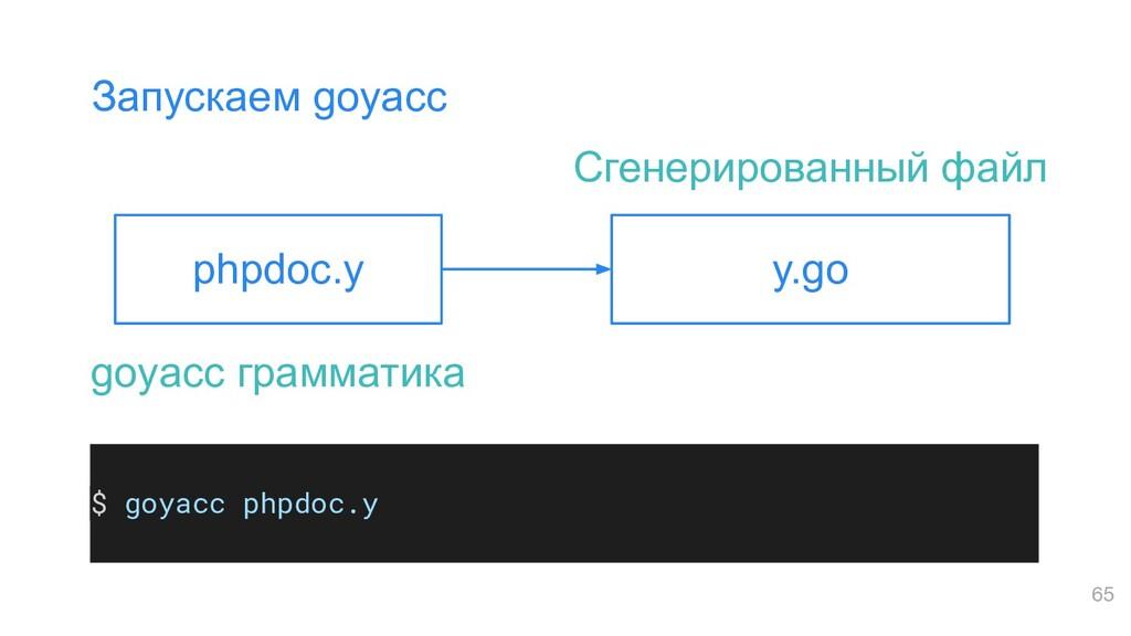 Запускаем goyacc 65 phpdoc.y y.go goyacc грамма...