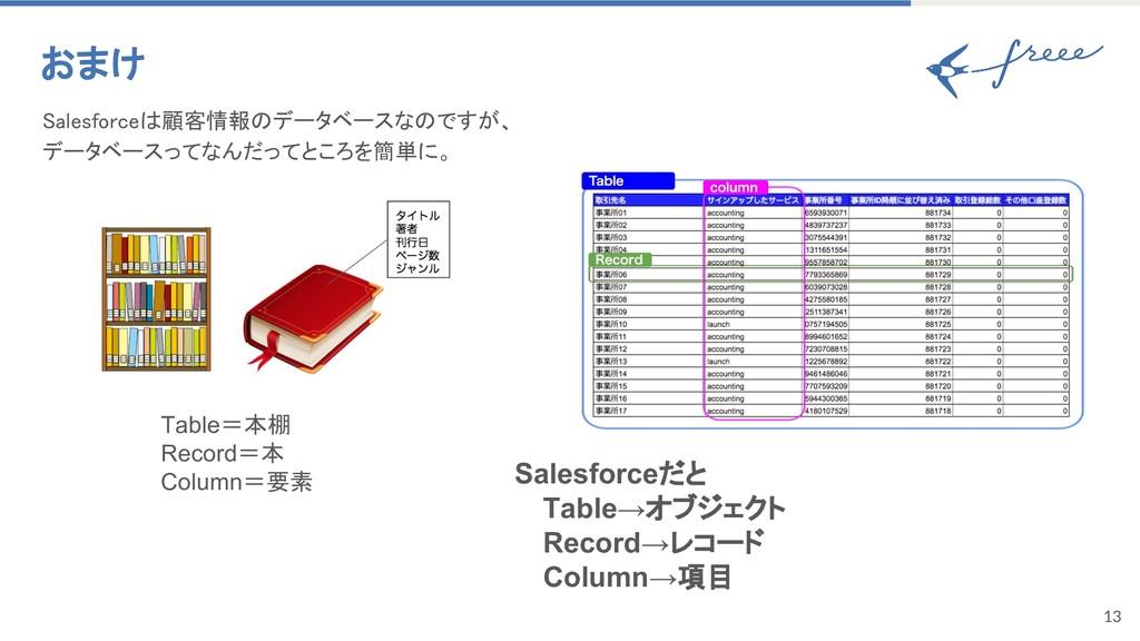 13 おまけ Salesforceは顧客情報のデータベースなのですが、 データベースってなんだ...