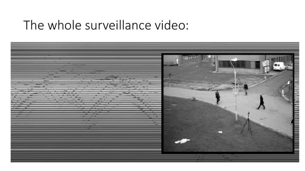 The whole surveillance video: