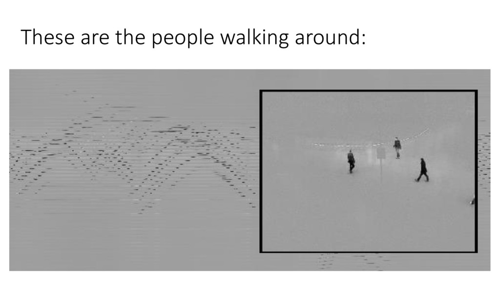 These are the people walking around: