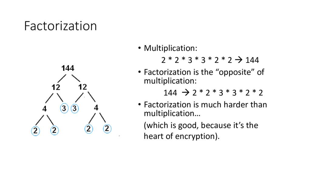 Factorization • Multiplication: 2 * 2 * 3 * 3 *...