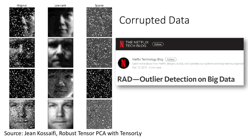 Corrupted Data Source: Jean Kossaifi, Robust Te...