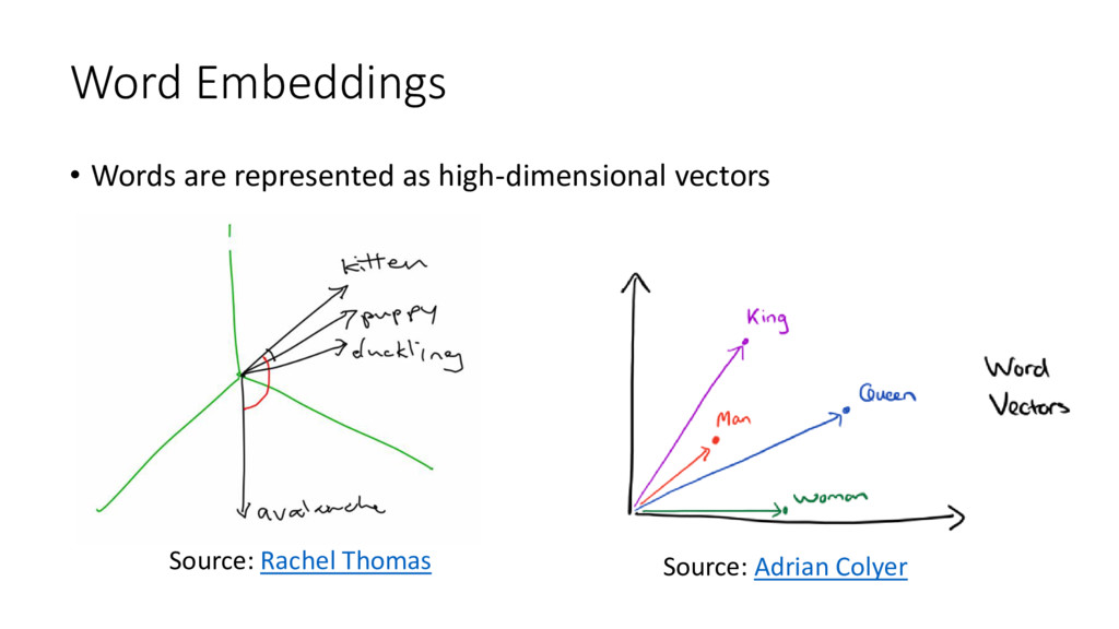 Word Embeddings • Words are represented as high...