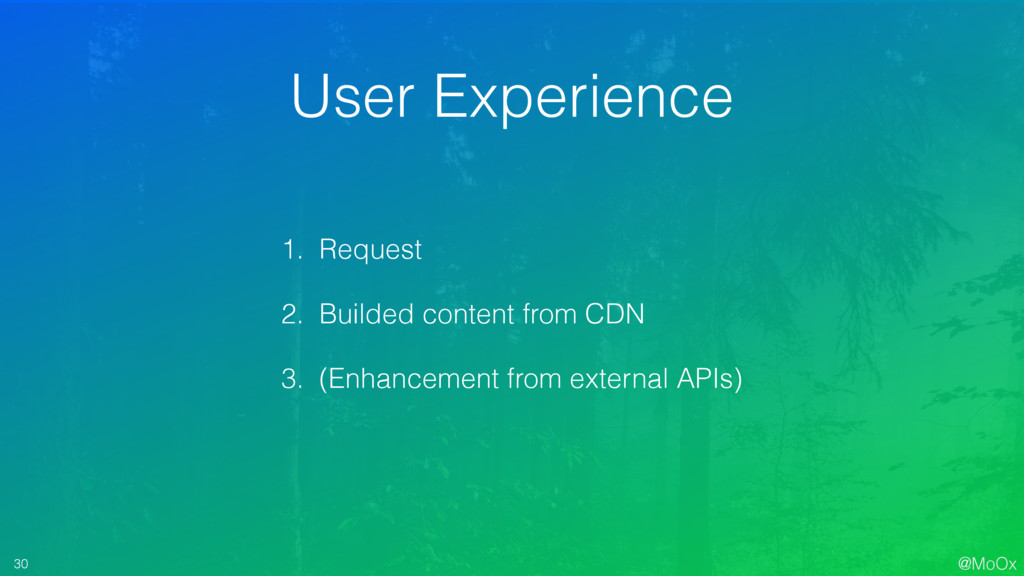 @MoOx 30 User Experience 1. Request 2. Builded ...