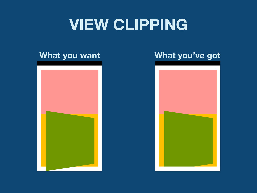 VIEW CLIPPING