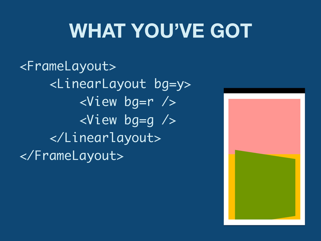 WHAT YOU'VE GOT