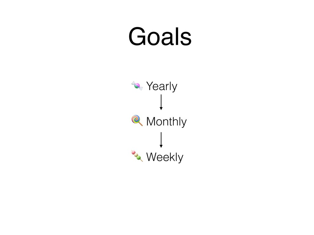 Yearly   Monthly   Weekly Goals