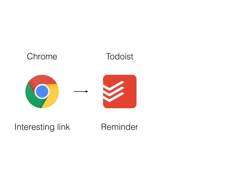 Chrome Todoist Interesting link Reminder