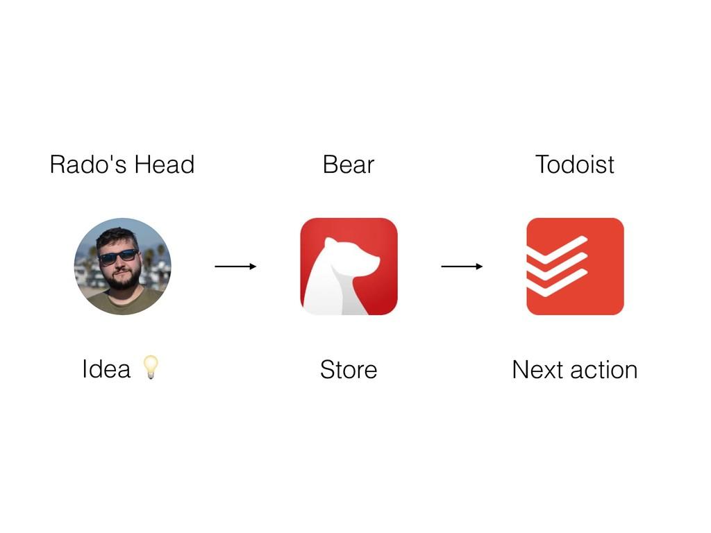 Rado's Head Bear Todoist Idea  Store Next action