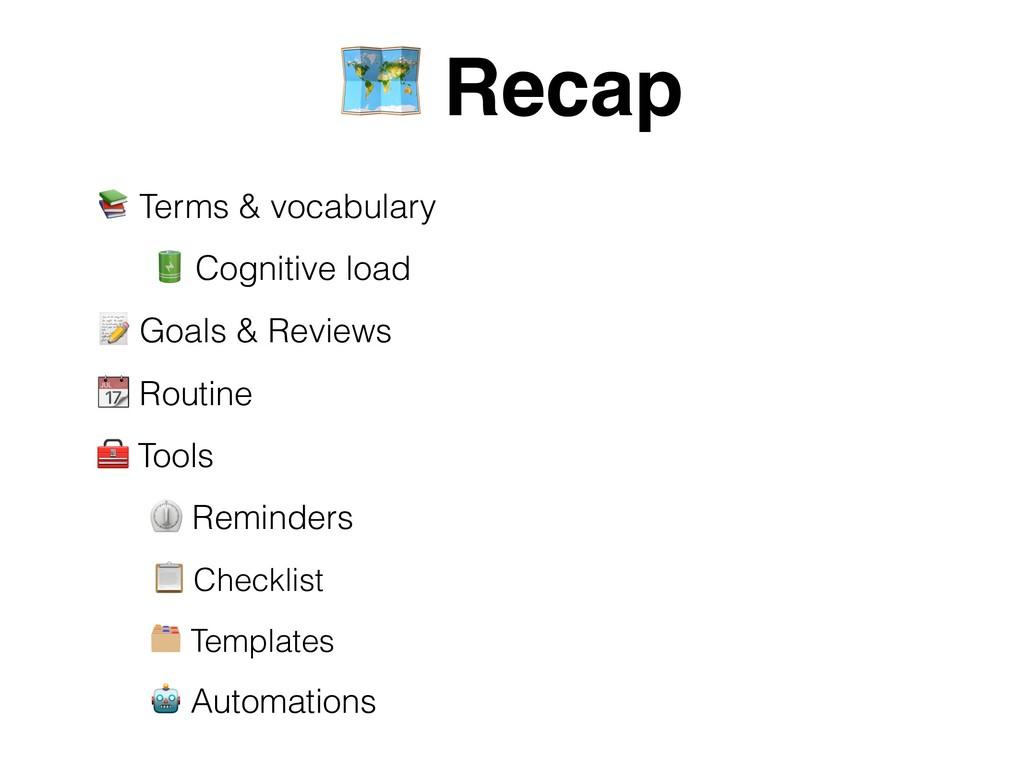 Recap  Terms & vocabulary  Cognitive load  Goa...