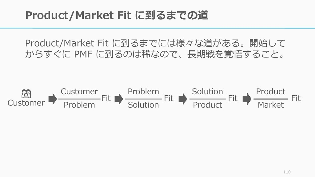 Product/Market Fit に到るまでの道 Product/Market Fit に...