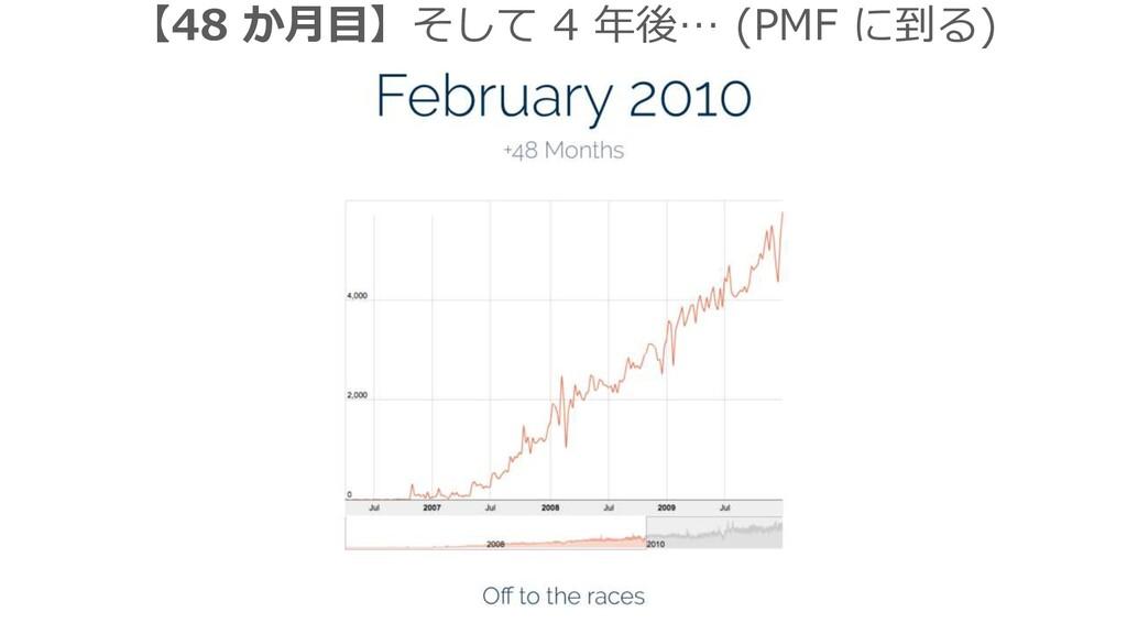 【48 か月目】そして 4 年後… (PMF に到る)
