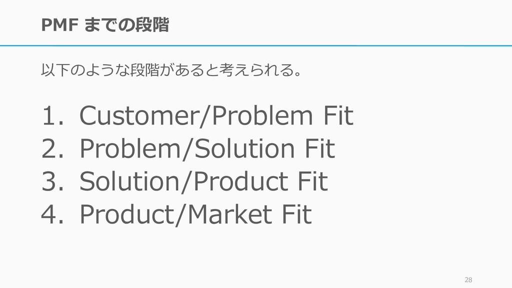 PMF までの段階 以下のような段階があると考えられる。 28 1. Customer/Pro...