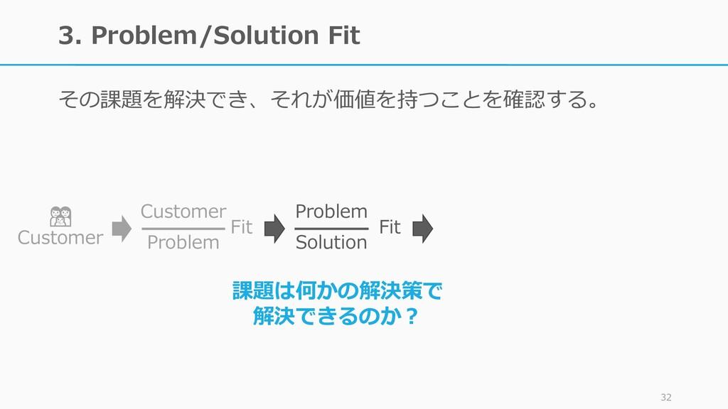 3. Problem/Solution Fit その課題を解決でき、それが価値を持つことを確認...