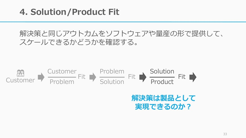 4. Solution/Product Fit 解決策と同じアウトカムをソフトウェアや量産の形...