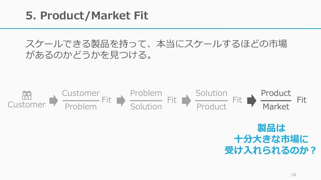 5. Product/Market Fit スケールできる製品を持って、本当にスケールするほど...