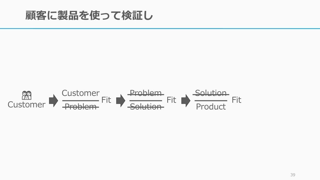 顧客に製品を使って検証し 39  Customer Customer Problem Fit ...
