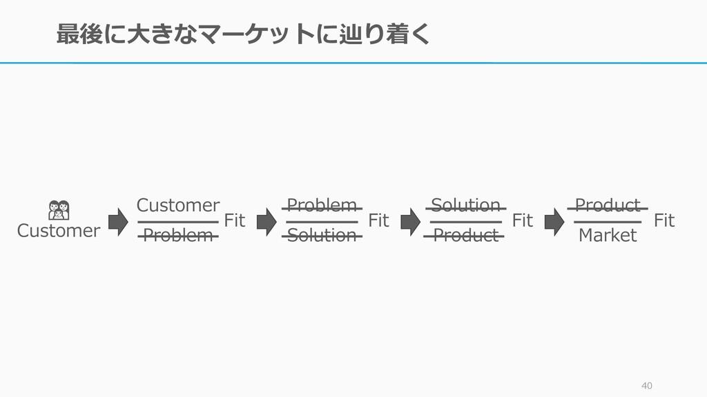 最後に大きなマーケットに辿り着く 40  Customer Customer Problem ...