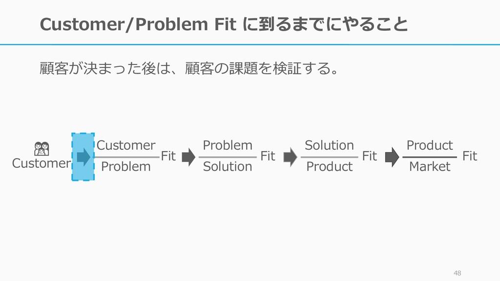 Customer/Problem Fit に到るまでにやること 顧客が決まった後は、顧客の課題...