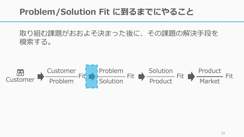 Problem/Solution Fit に到るまでにやること 取り組む課題がおおよそ決まった...