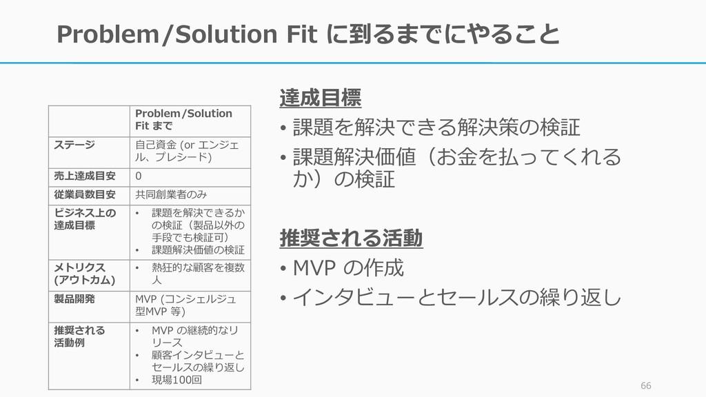 Problem/Solution Fit に到るまでにやること 66 達成目標 • 課題を解決...
