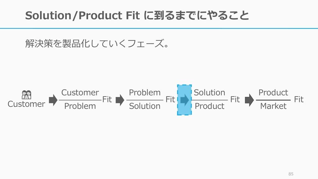 Solution/Product Fit に到るまでにやること 解決策を製品化していくフェーズ...