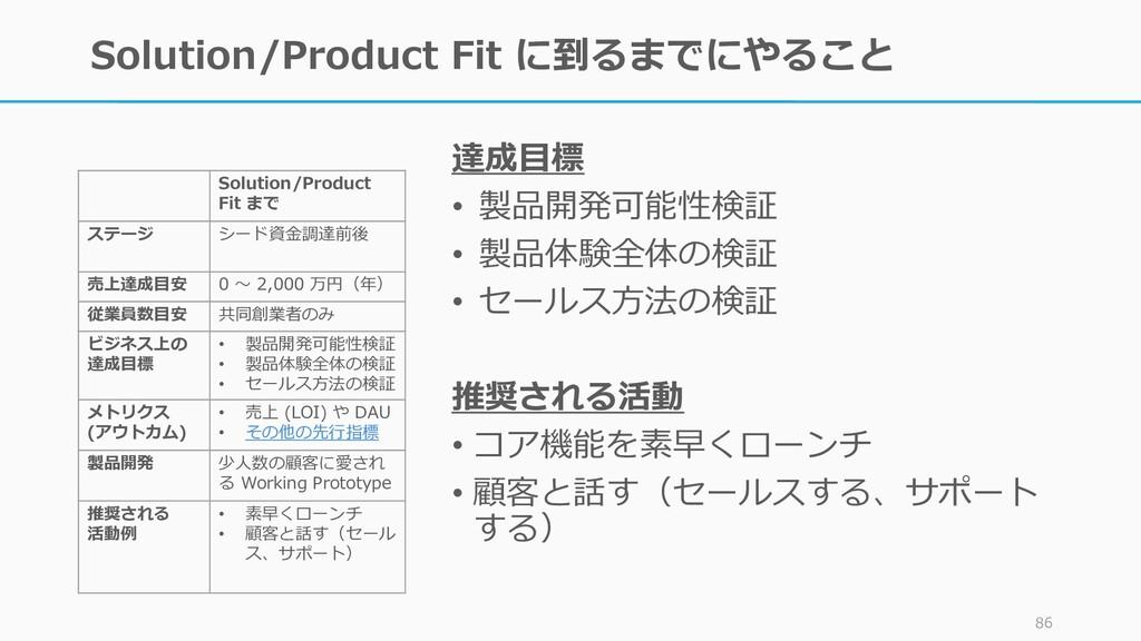 Solution/Product Fit に到るまでにやること 86 達成目標 • 製品開発可...