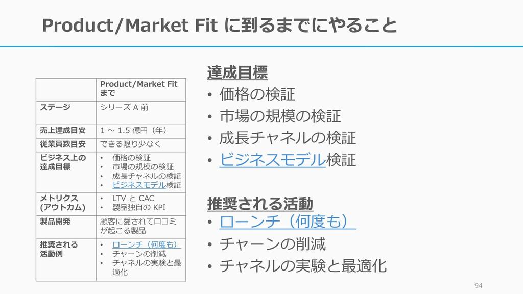 Product/Market Fit に到るまでにやること 94 達成目標 • 価格の検証 •...